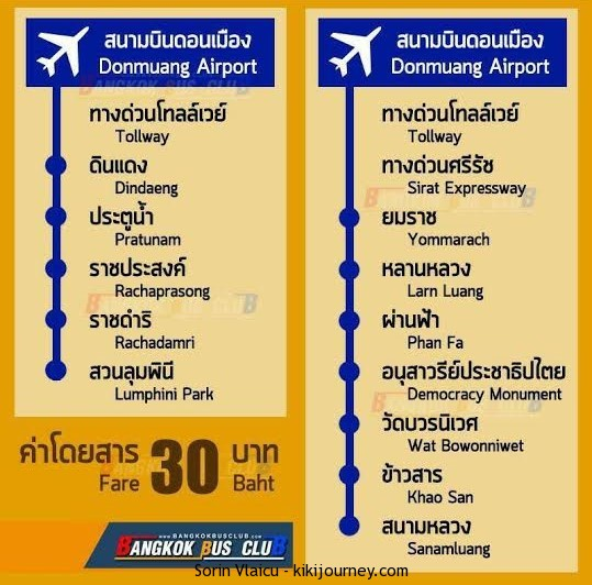 Don Muang Airport Guide
