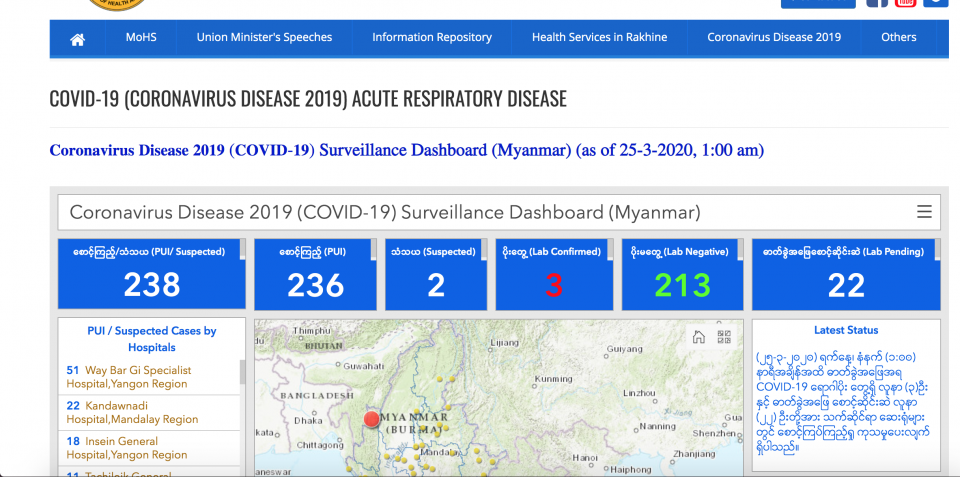 Coronavirus in Myanmar